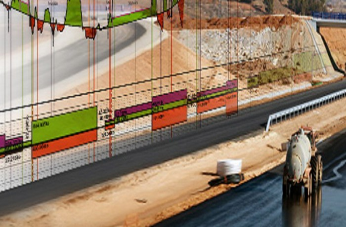 Road project planning in TILOS
