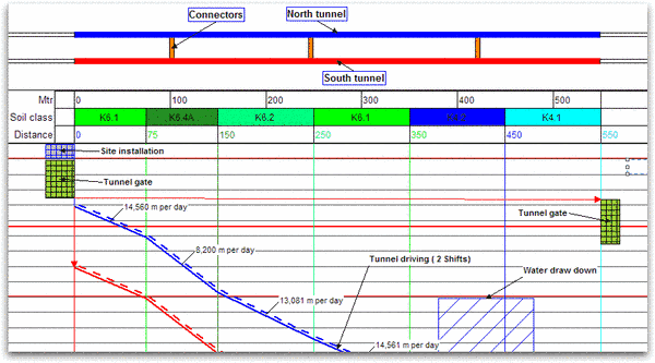 Tunnel Plan
